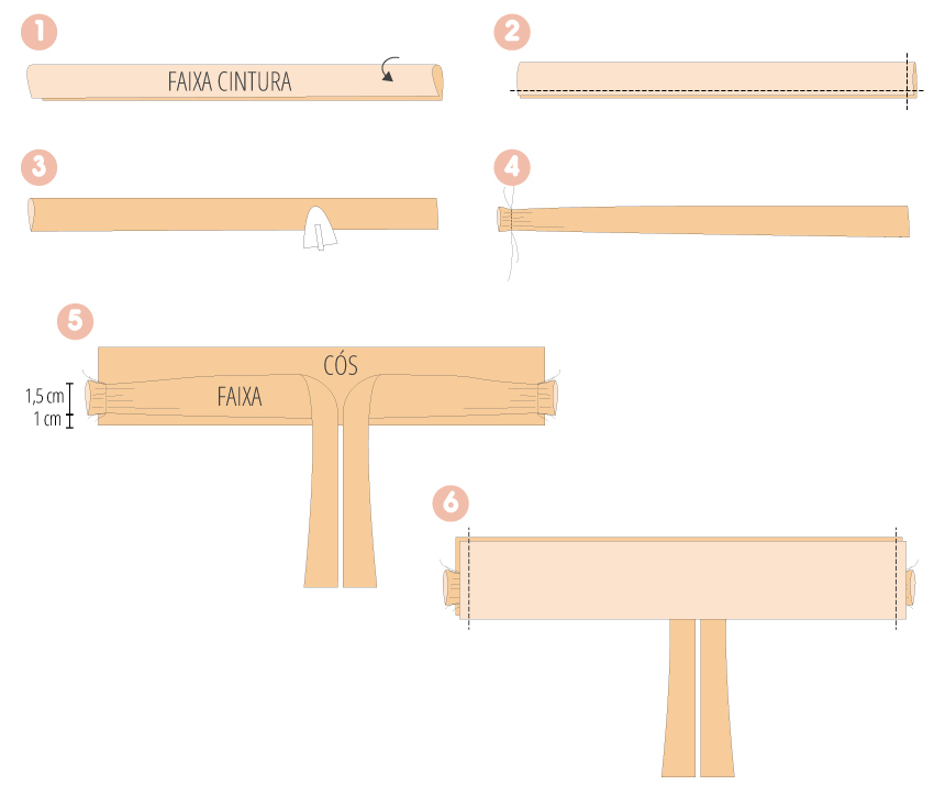 Modificação de moldes: costura das faixas da cintura no cós - transformando o Vestido Julia em uma saia