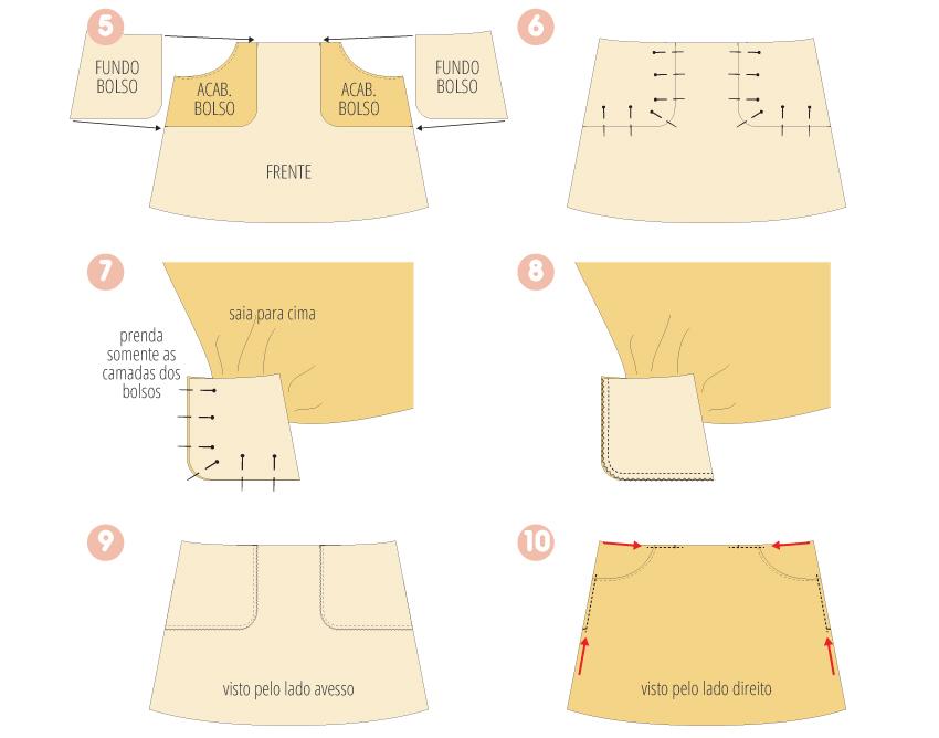 Modificação de moldes: transformando o Vestido Julia em uma saia - tutorial da costura dos bolsos laterais