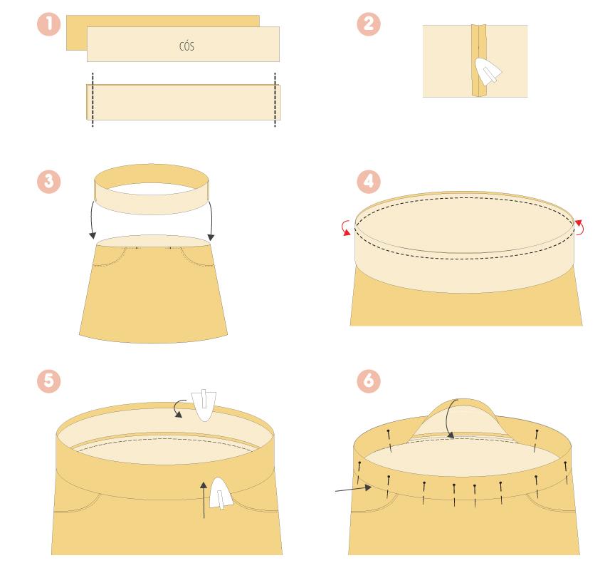 Modificação de moldes: transformando o Vestido Julia em uma saia - tutorial da costura do cós