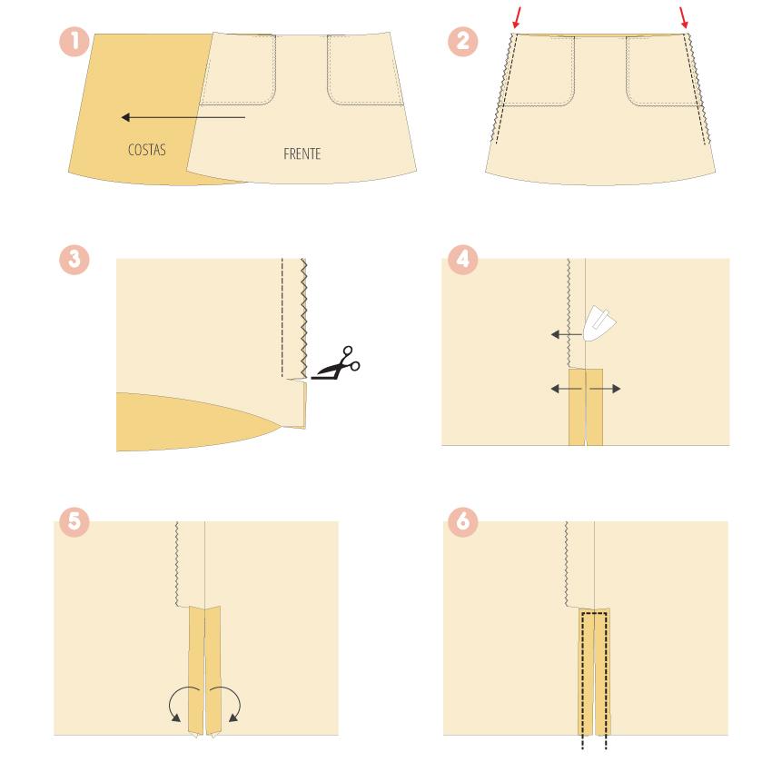 Modificação de moldes: transformando o Vestido Julia em uma saia - tutorial da costura da saia
