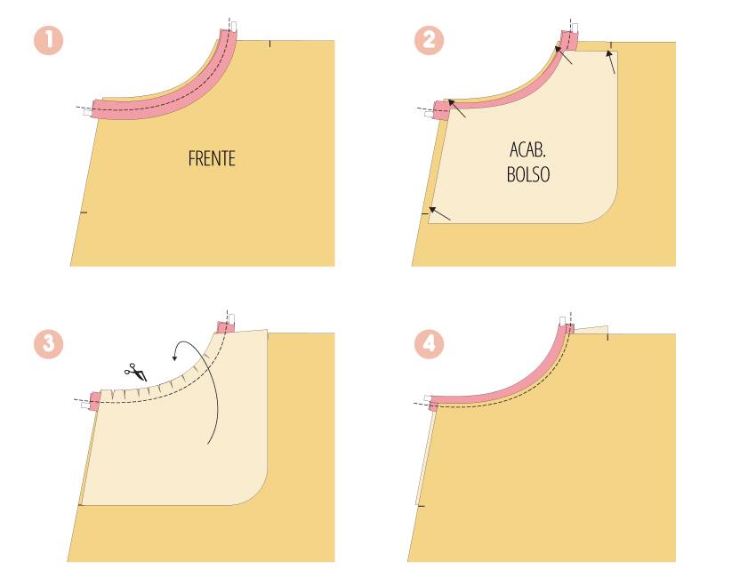 Modificação de moldes: costura do vivo no bolso lateral - transformando o Vestido Julia em uma saia