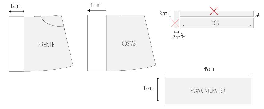 Modificação de moldes: alterações na modelagem - transformando o Vestido Julia em uma saia
