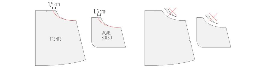 Modificação de moldes: adaptações no molde do bolso lateral - transformando o Vestido Julia em uma saia