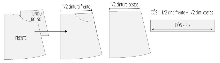 Modificação de moldes: modelagem do cós - transformando o Vestido Julia em uma saia