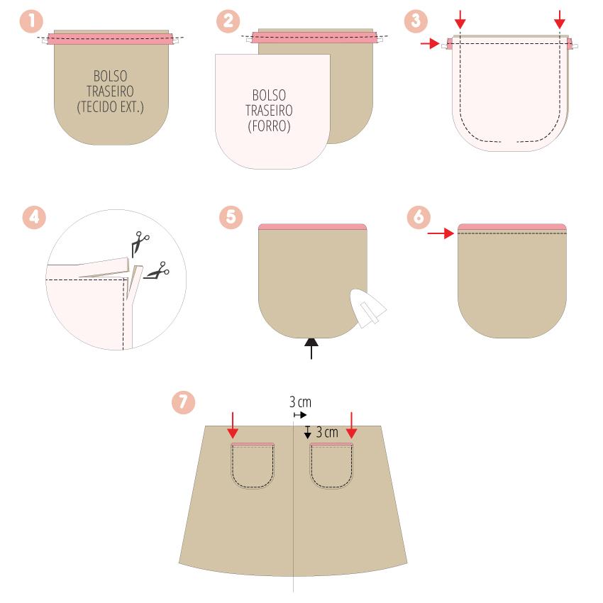 Modificação de moldes: transformando o Vestido Julia em uma mini saia com bolsos traseiros - costura dos bolsos