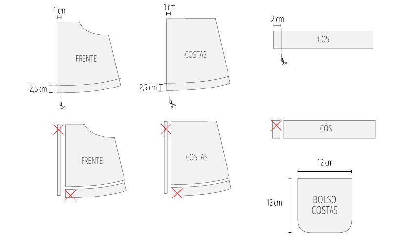 Modificação de moldes: transformando o Vestido Julia em uma mini saia com bolsos traseiros - alteração na modelagem da saia base